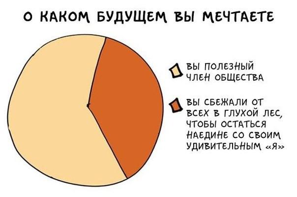 юмор в диаграммах