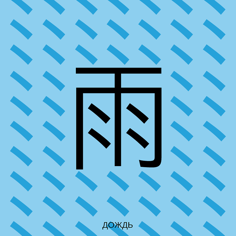 chineasy03