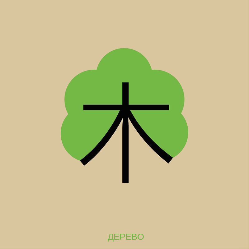 chineasy06