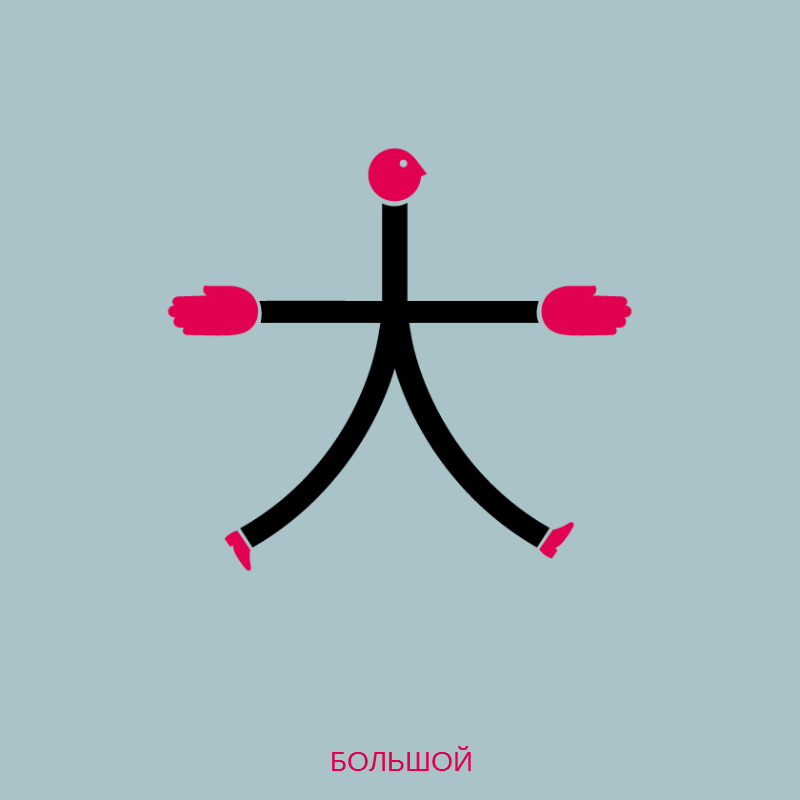 chineasy26