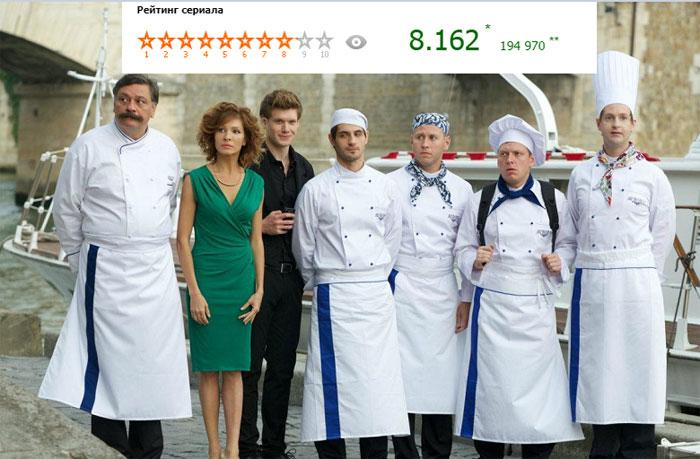 Рейтинг сериала Кухня
